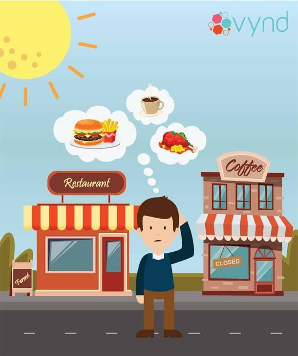 Ramadan : Vynd et Fater pour repérer les cafés et restaurants ouverts pendant la journée….