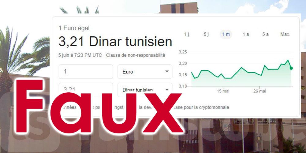 Le taux de change du dinar tunisien contre Euro affiché sur Google  est totalement erroné