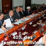 3C Etudes : uniquement 40% des Tunisiens satisfaits de la prestation du gouvernement