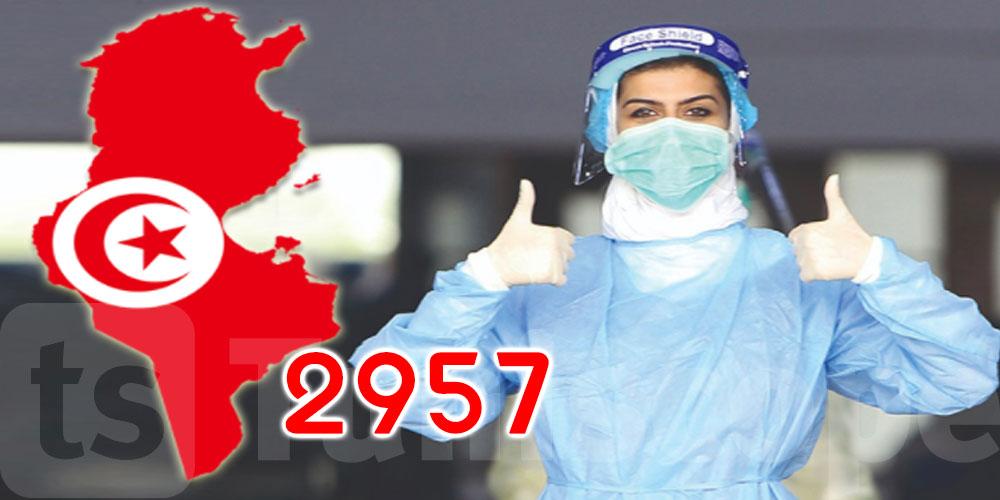 2957 حالة شفاء من كورونا في يوم واحد في تونس