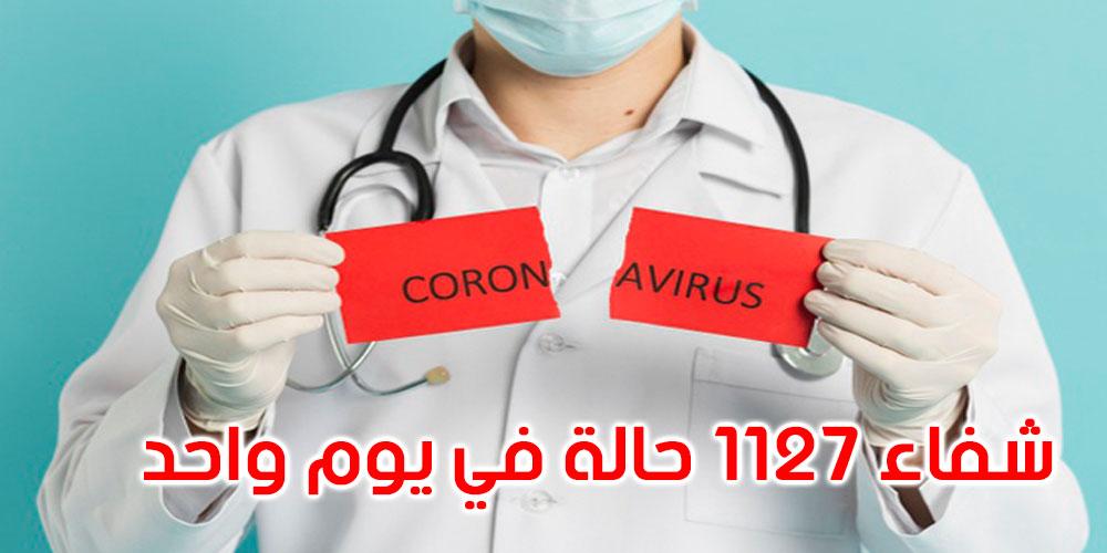كورونا: 70581 حالة شفاء من الفيروس في تونس