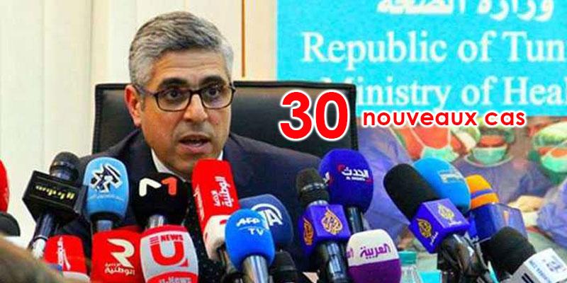 30 nouveaux cas de Covid-19 en Tunisie