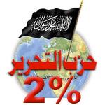 Sondage 3C Études : Hizb Ettahrir aurait 2% aux prochaine élections