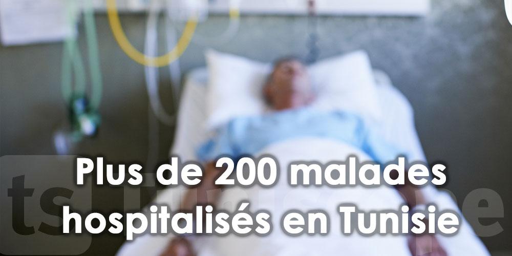 Plus de 200 malades hospitalisés en Tunisie