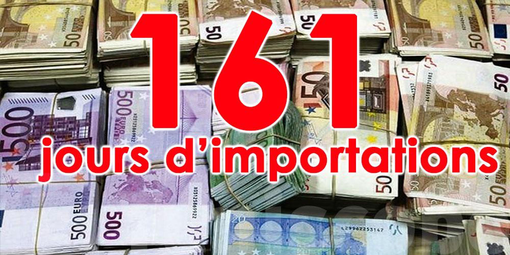 Nouveau record, 161 jours d'importations jusqu'au 5 janvier