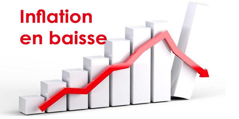 Baisse de l'Inflation de 6,7 à 5,8%
