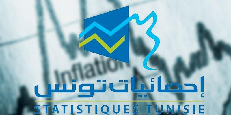 Le taux d'inflation se stabilise à 7,4%