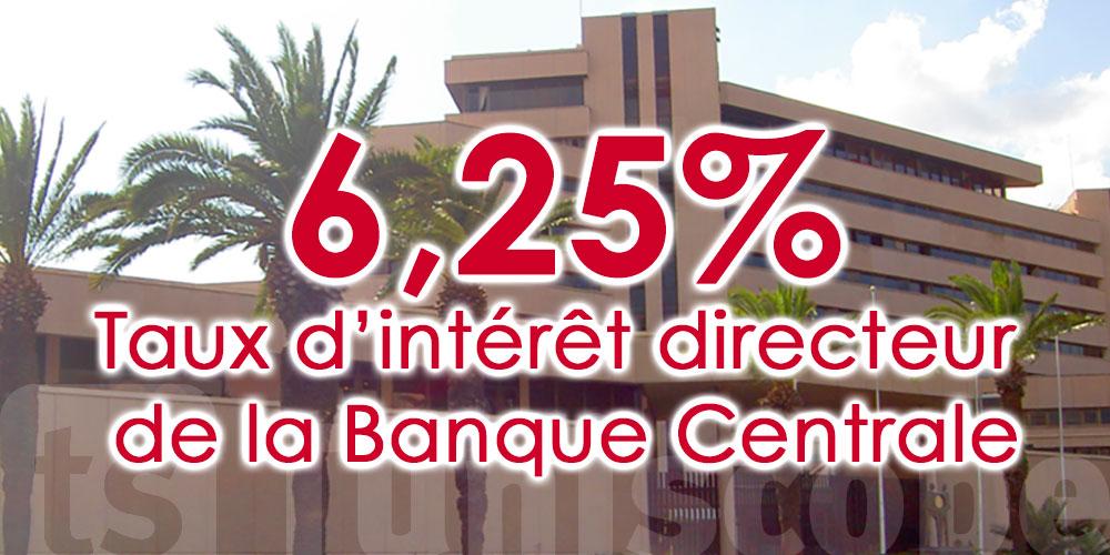 Le Taux d'intérêt directeur de la BCT passe à 6,25%