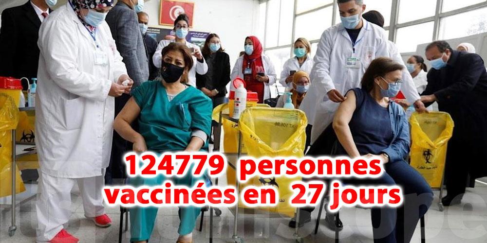 4860 personnes ont reçu la deuxième dose