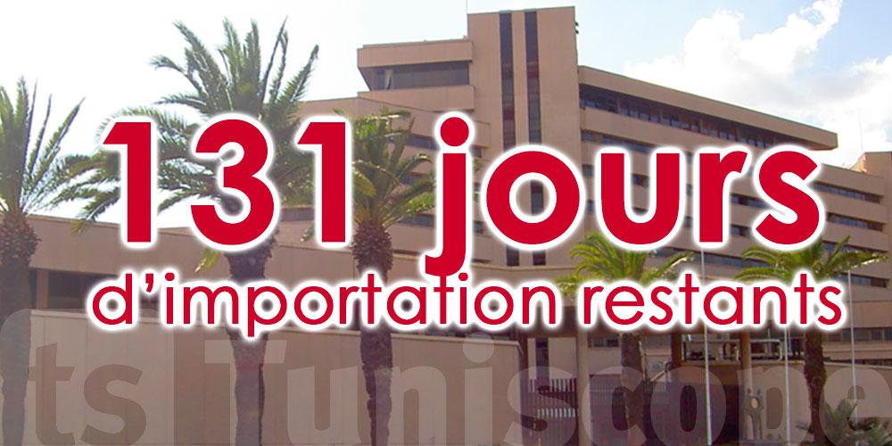 131 jours d'importation restants à la Tunisie