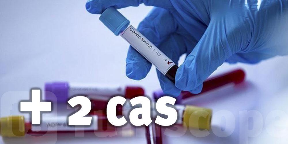2 nouveaux cas de coronavirus à Kébili