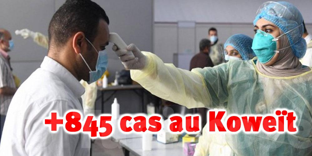 845 nouveaux cas au Koweït en 24 heures