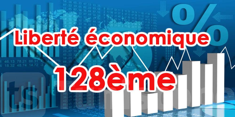 La Tunisie est plutôt mauvaise élève en liberté économique
