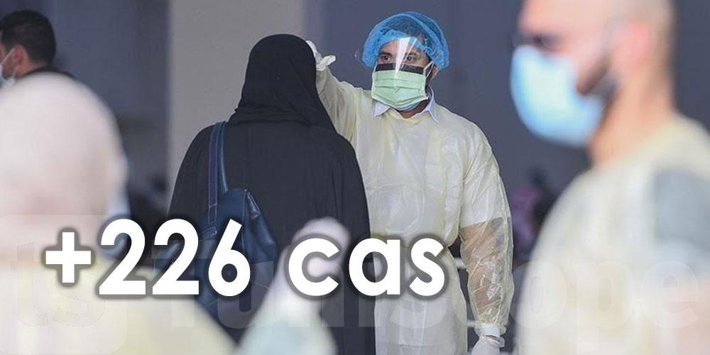 226 nouveaux cas de coronavirus en Libye