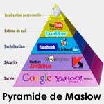 La pyramide de Maslow adaptée au Web 2.0