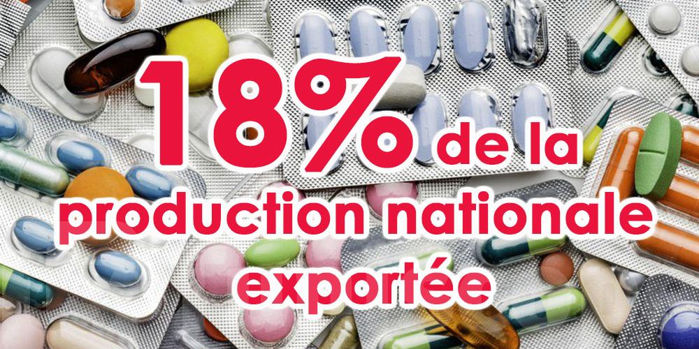 Nous produisons 64% de notre consommation de médicaments, déclare Sarra Masmoudi