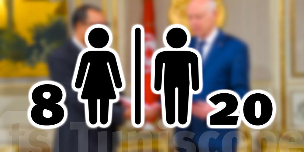 8 femmes parmi 28 au Gouvernement Mechichi