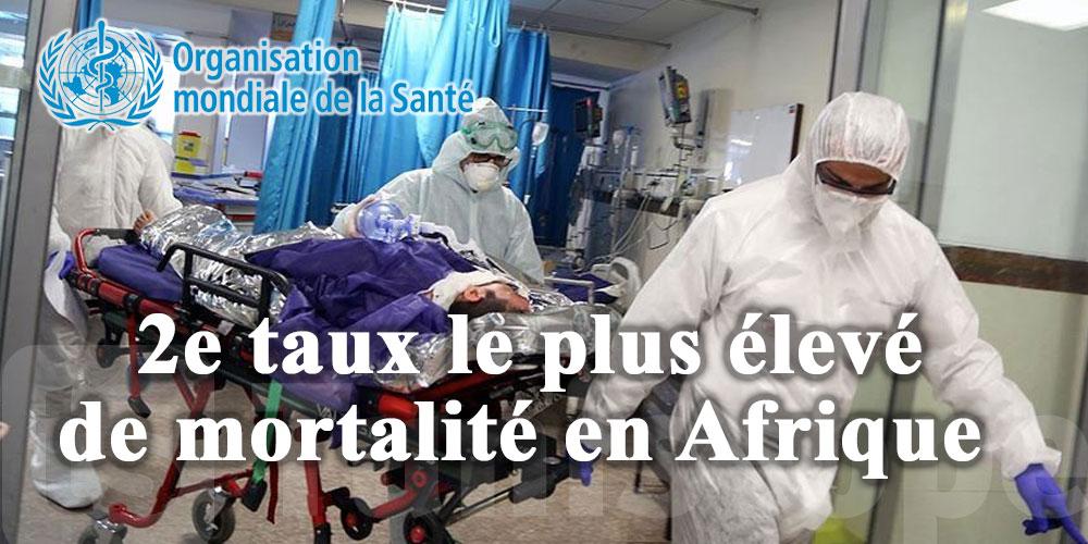 La Tunisie a le 2e taux le plus élevé de mortalité en Afrique