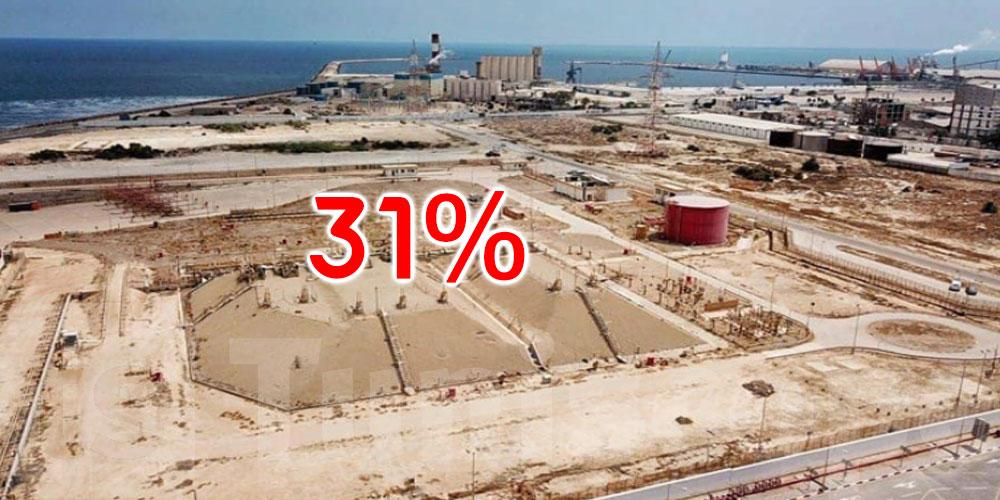 طاقة: إنتاج حقل نوارة حاليا من الغاز الطبيعي يمثل 31 بالمائة من الإنتاج الوطني المسوّق