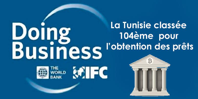 Doing Business : la Tunisie 104 ème pour l'obtention des prêts