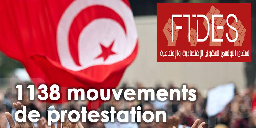 1138 mouvements de protestation pendant les 100 premiers jours du gouvernement