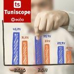 TUNISCOPE recrute des COMMERCIAUX WEB