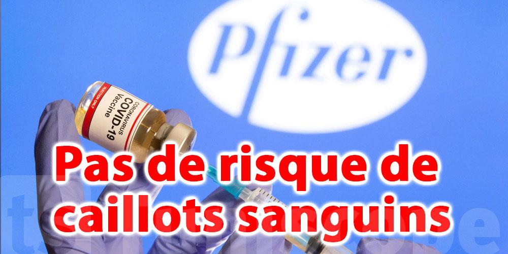Pfizer rejette le risque de caillots sanguins lié à son vaccin anti-Covid