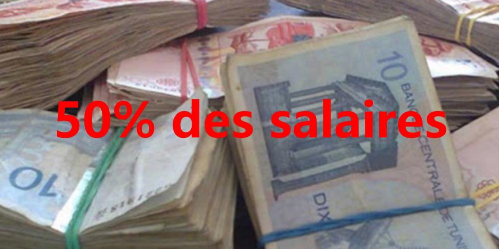 Ali Kooli : les membres du gouvernement donneraient 50% de leur salaire au fonds des dons