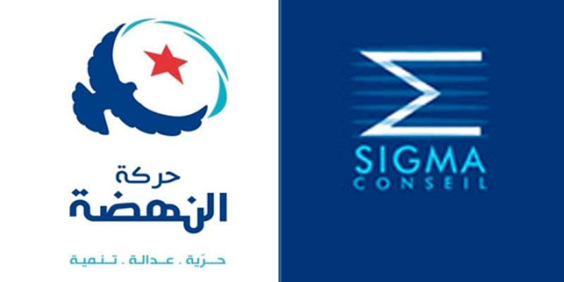Ennahdha en tête des intentions de vote aux législatives, selon Sigma Conseil