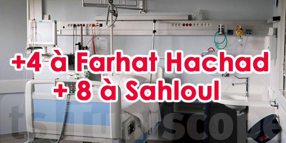 De nouveaux lits de réanimation pour les hôpitaux Sahloul et Frahat Hachad