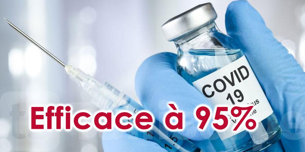 Le vaccin Spoutnik V est efficace à 95%, selon une nouvelle étude