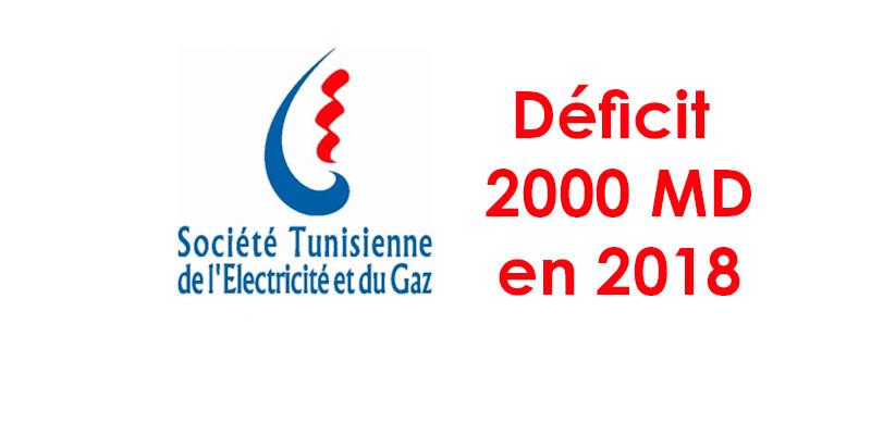 Un déficit de 200 millions de dinars en 2018 pour la STEG