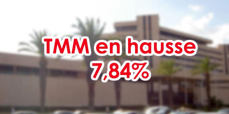 BCT : Hausse du TMM à 7,84%