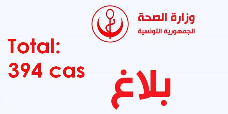 Coronavirus 32 nouveaux cas confirmés en Tunisie