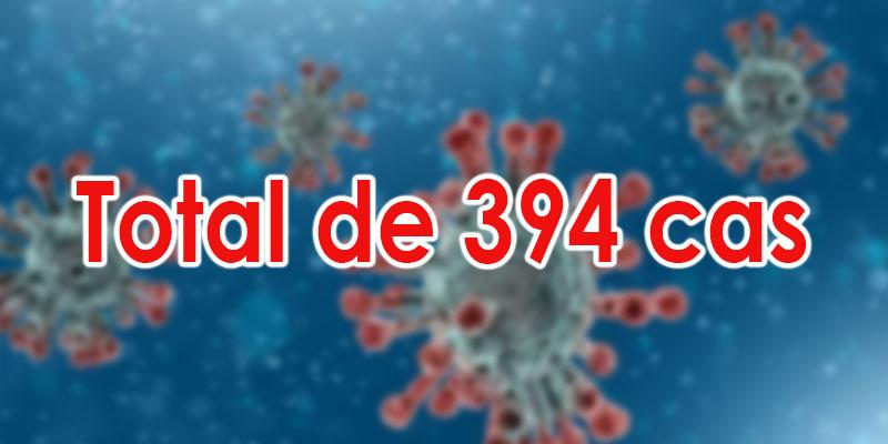 Répartition géographique des 394 cas confirmés en Tunisie