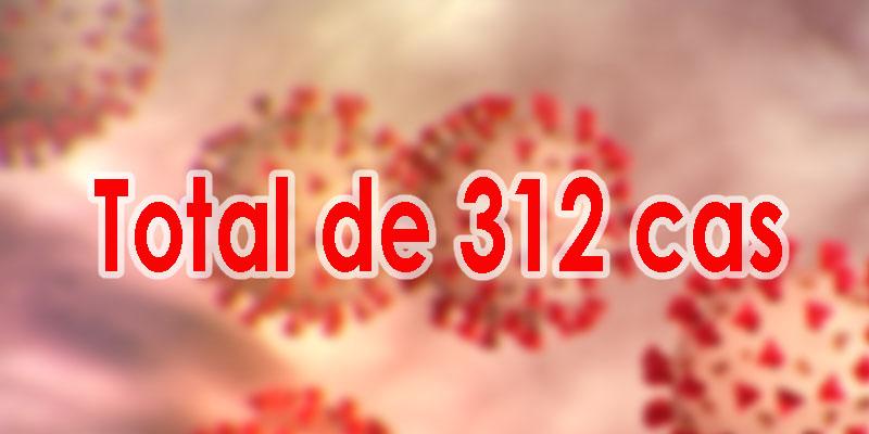 Répartition géographique des 312 cas confirmés en Tunisie