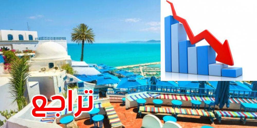 تراجع العائدات السياحية بـ25.3 بالمائة