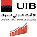 UIB : un résultat brut d'exploitation en Hausse de 27,1% au premier trimestre 2014