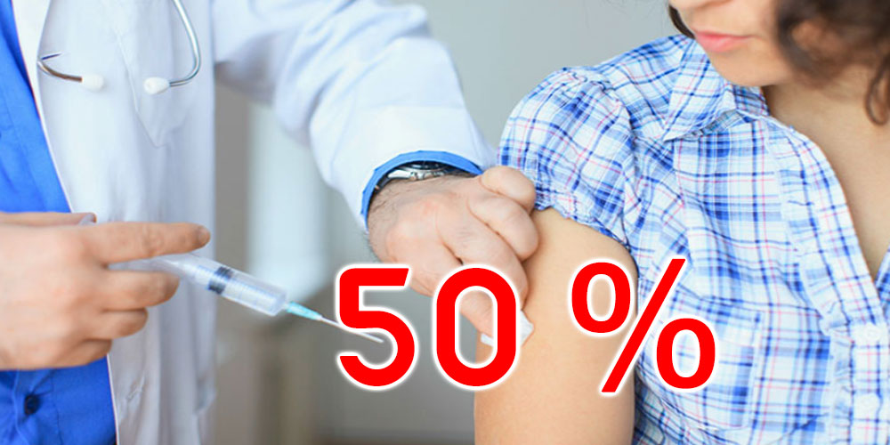 الهاشمي الوزير: هدفنا تلقيح 50 بالمائة من المواطنين من مختلف الأعمار حتى منتصف أكتوبر
