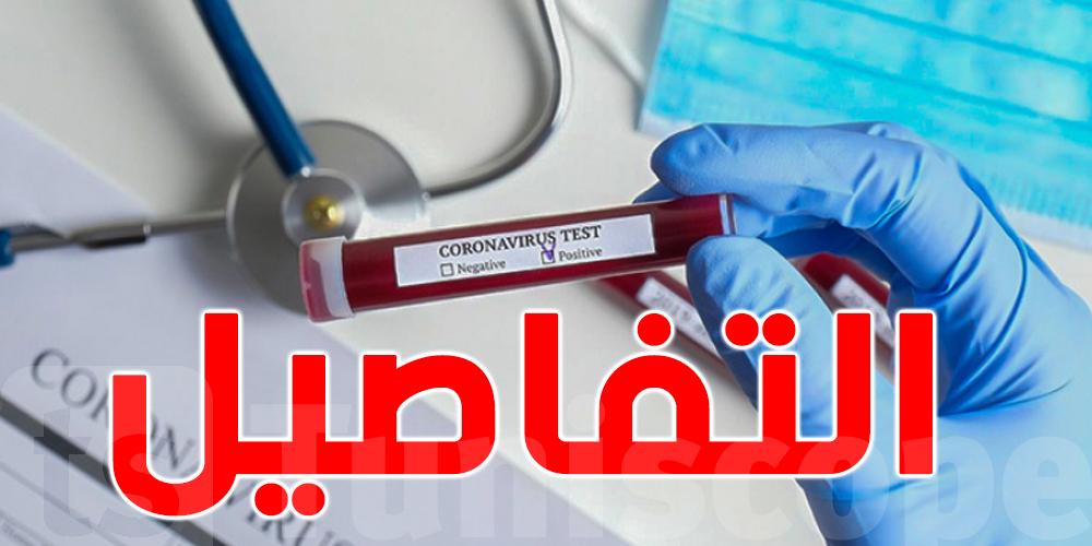 فضيحة في تونس : تحاليل كورونا للبيع