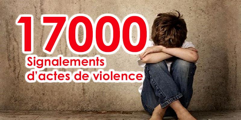 Augmentation importante des signalements de violence à l'égard des enfants en 2019