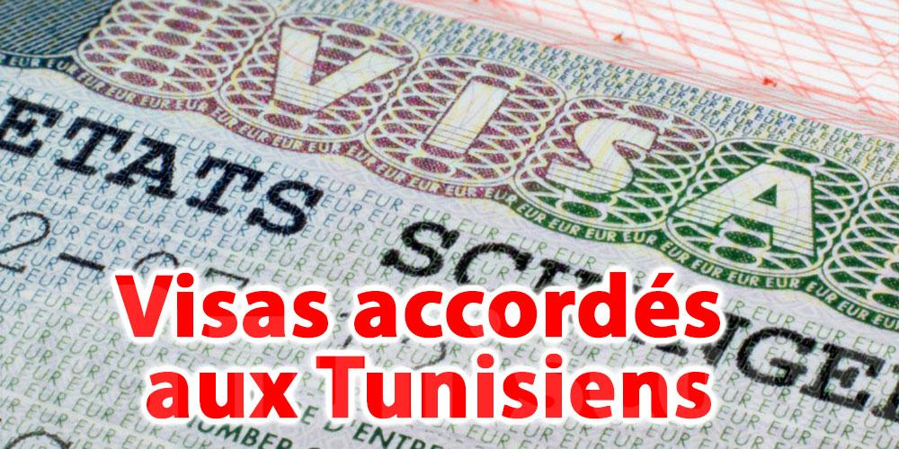 من بينها تونس: فرنسا تقلص في عدد التأشيرات الممنوحة لمواطني هذه الدول