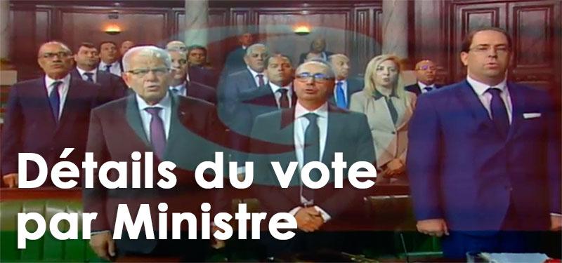 Détails des votes minstre par ministre du gouvernement Chahed<